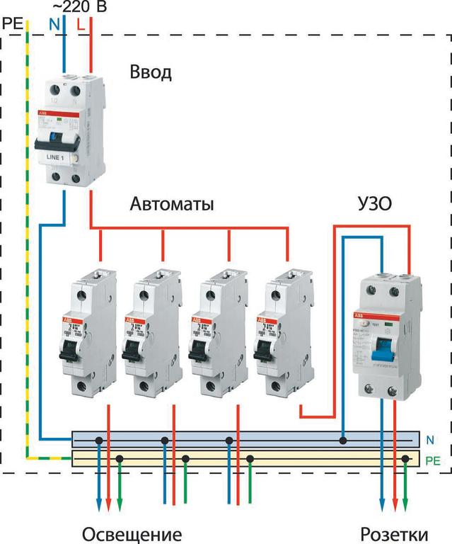 Как собрать электрощиток своими руками